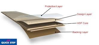 Laminate Versus Luxury Vinyl Plank Which Is Better